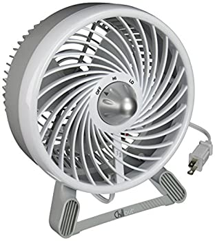 Best chill out fans Reviews