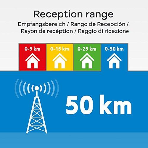 Antenne Full HDTV extérieure amplifiée de One For All - d'Excellente Performance pour DVB-T TNT Numérique et Analogique TV Signaux - 50km Range - Installation aisée avec 10 mt. Câble Coaxial - SV9455