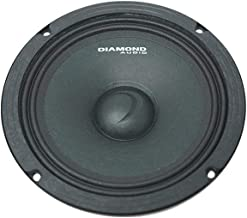 "$239 » Sponsored Ad - Diamond Audio MSPRO65 High Output 6.5"" Pro Motorsports Speakers Pair, 200W RMS Power Handling"