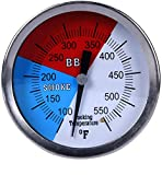 GasSaf 3' BBQ Thermometer Gauge, Charcoal Grill Pit Smoker Temperature Gauge, Grill Thermometer Gauge with Fahrenheit and Heat Indicator, Stainless Steel Stem, Easy to Read Temperature(100-550F)