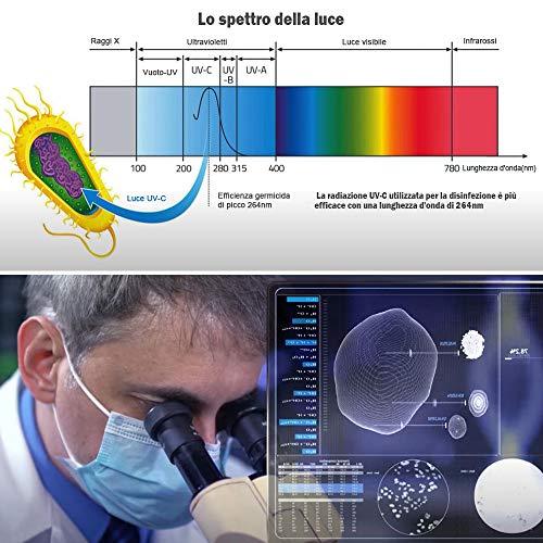 La lampada di disinfezione UV a LED HIFUTURE HACEO UVC LED distrugge il 99% del DNA e dell'RNA dei virus e batteri in 30 secondi ed è ricaricabile e portatile