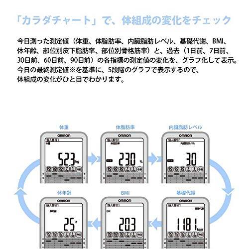 オムロン【グラフで管理】【両手両足測定】体重体組成計カラダスキャンHBF-375