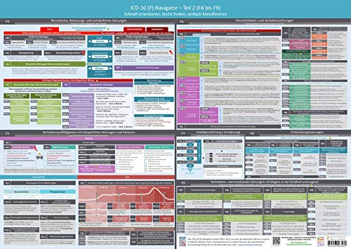 ICD-10 (F) Navigator Wandposter - Teil 2 (F4 bis F9) (2020) - Ideal zur Prüfungsvorbereitung für Heilpraktiker Psychotherapie (PSY): Schnell ... (Neue, komplett überarbeitete Ausgabe)