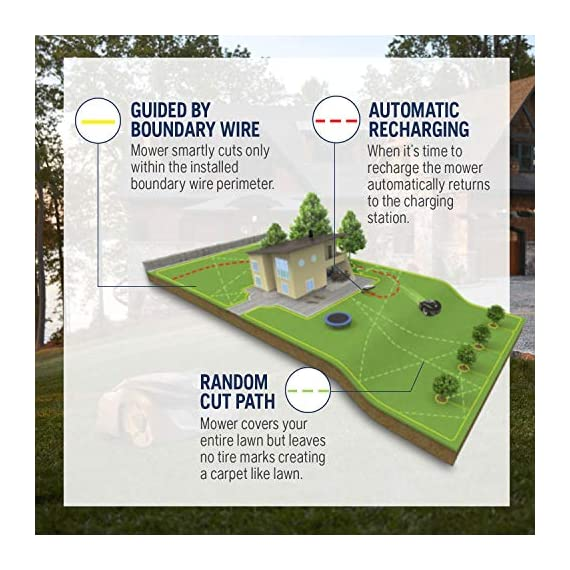 Husqvarna Automower 315X Robotic Lawn Mower 5 Maintain a yard the neighbors will envy with the touch of a button or the Command of your voice; Smart home meets smart lawn with Automower 315x Manage your mower's cutting schedule and track it's exact location with the Automower Connect app and start or stop your mower quickly via voice command using your Alexa or Google Home device Guided by hidden Boundary wires, Automower knows how to smartly maneuver around your yard and when it is time to return to the charging station for a battery recharge