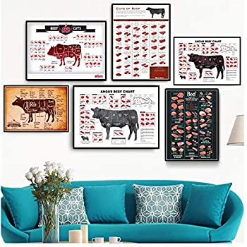 5STARS N&R Cattle Butcher Chart Beef Cuts Animal Diagram Meat Canvas Wall Art Nordic HD Prints Poster Decor Painting Pictures for Bedroom -40x50x6Pcscm No Frame