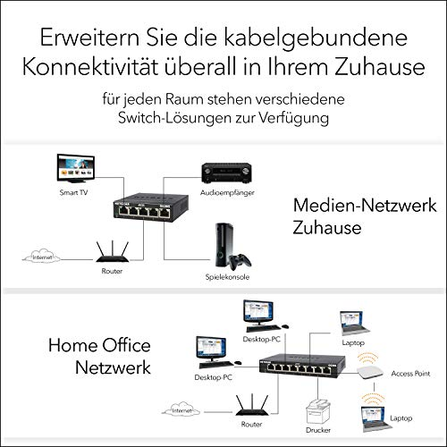 NETGEAR GS308 Switch 8 Port Gigabit Ethernet LAN Switch (Plug-and-Play Netzwerk Switch, LAN Verteiler, Hub energieffizient, lüfterlos, robustes Metallgehäuse)