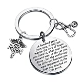 RT Gifts Radiology Technologist Keychain Respiratory Therapist Thank You Gift X-Ray Tech Gifts (You Touched This Earth)