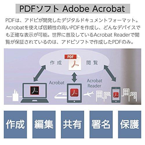 Adobe(アドビ)『AcrobatStandardDC』