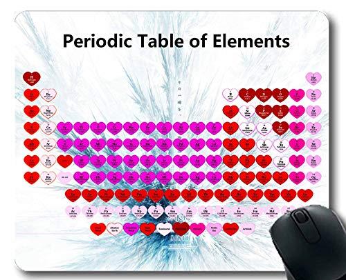 Alfombrillas para ratón, tapete para el ratón de la Tabla periódica Coloreada de los Elementos, Ciencia Grande Alfombra Grande de Goma Gruesa