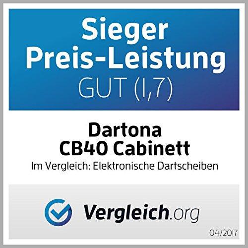 Dartona CB40 Cabinett - 5