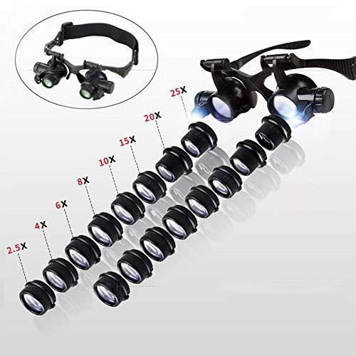 Lupa LED Diadema Gafas De Doble Ojo Lente De Lupa Joyero Reloj Reparación Lupa con 2 Luces LED Pares De Lentes Desmontables (2.5X 4X 6X 8X10X15X 20X 25X)