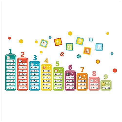 Barley33 Niños 99 Tabla de multiplicar Matemáticas Juguete Pegatinas de Pared para Habitaciones de niños Bebé Aprender Educativo Calcomanías murales Montessori