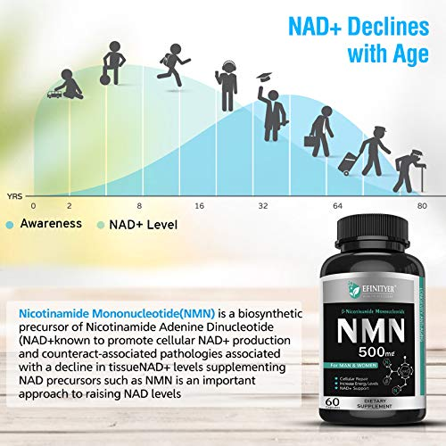 51mipE QLFL - NMN Supplement, 500mg Nicotinamide Mononucleotide Per Serving Powerful NAD+ Precursor Naturally Boost NAD+ Levels Supplement for Anti-Aging Energy Metabolism Vegan Friendly 60 Capsules