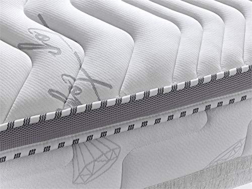 SIMPUR RELAX | Surmatelas Haut de Gamme Top Topper® 140X190 cm | Mousse à Mémoire de Forme haute...
