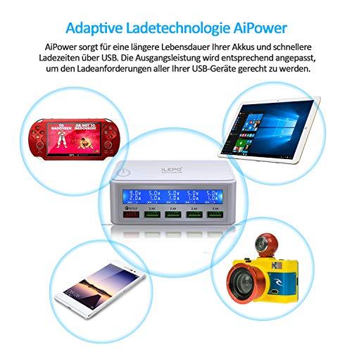 iLepo 50Watt USB Ladegerät Schnellladegerät 3.0 für USB-Netzteil mit Smart Device-Adaptive Fast Charging-Technologie