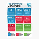 Fsgedana Programming Literacy Coding Poster Constructs The Most Impressive and Stylish Indoor Decoration Poster Available Trending Now