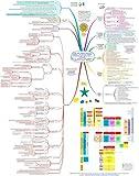 EL SISTEMA EDUCATIVO EN ANDALUCIA (MAPA MENTAL): TEMA 22B OPOSICIONES INSPECCION EDUCATIVA