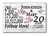 Broad Bay Personalized 20 Year Anniversary Sign Gift Twentieth Wedding Anniversary 20th for Couple Him Or Her Days Minutes Years