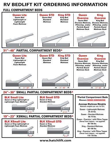 """Hatchlift Products RV Bedlift Kit - Small – Compartments 24"""" – 30"""""""