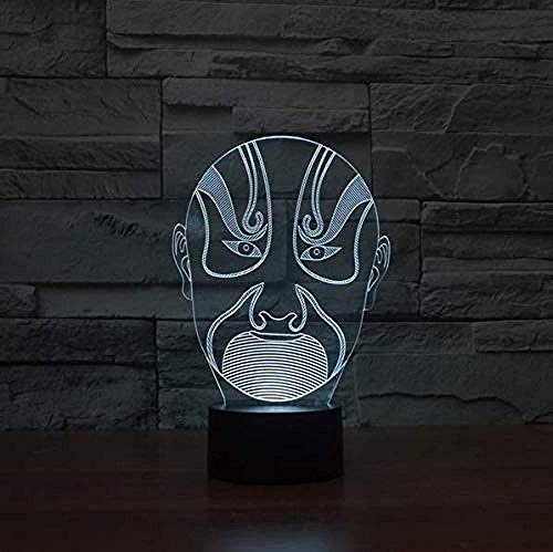 3D Led Home Decor Nachtlampje Slaapkamer Maskers Opera Facial Make-up Lamp USB voor Kind Geschenken Bureau Tafel Lampnacht Lampcorridor