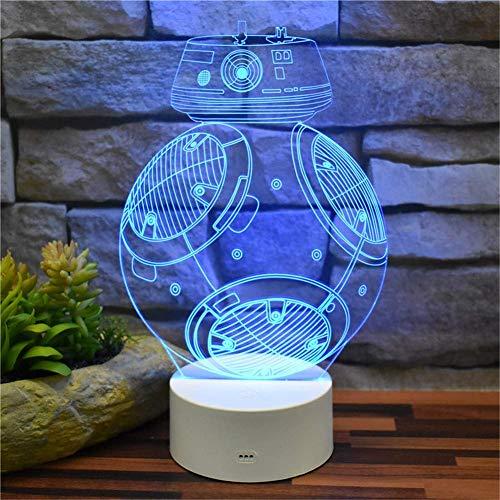 Lumière Ambiante, 3D Stereovision Night Light Robot BB-9E Acrylique LED Lampe de Table Décoration de la Chambre Lumière Décoration Télécommande 16 Changement de Couleur avec Câble USB/ABS Base Creat