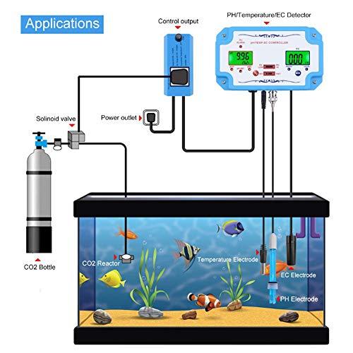 Pangding Tester Digitale di qualità dell'Acqua, rilevatore di misuratore per Test PH/EC/Temperatura Portatile Professionale ad Alta precisione 3in1(#3)