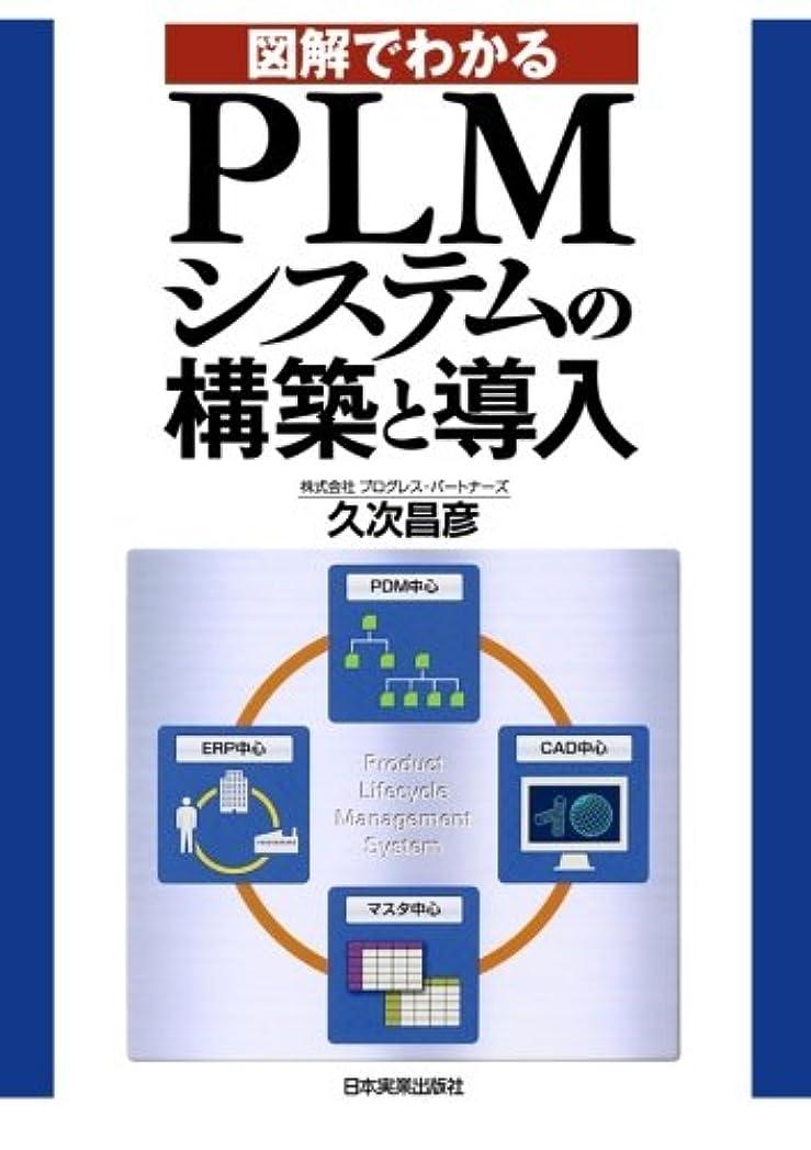 動物包括的バリケード図解でわかるPLMシステムの構築と導入