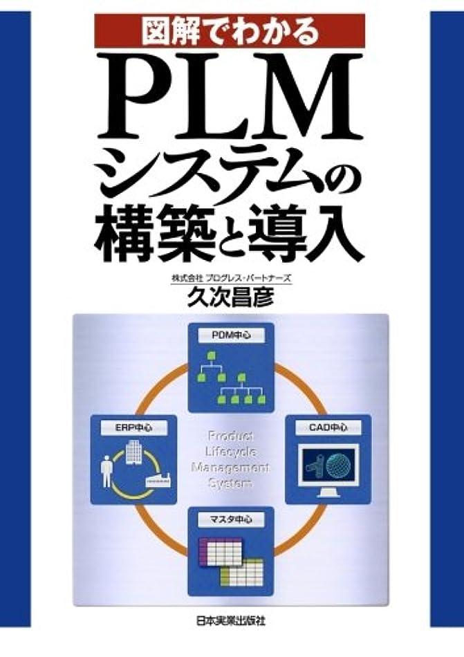 光める乳図解でわかるPLMシステムの構築と導入