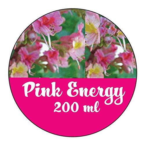 Pink Energy, tired heavy legs, Spider veins varicose veins