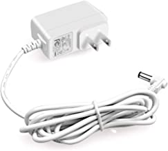Best ac adapter 24vdc Reviews
