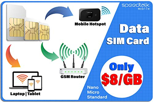 4G LTE Data Only SIM Card – USA Nationwide Domestic and...