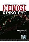 Strategie di trading con l'indicatore Ichimoku Kinko Hyo. Con test di autovalutazione