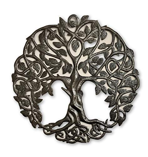 The Tree of Life: Meaning and Symbolism