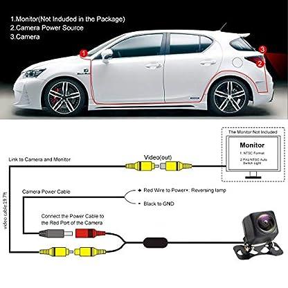 Rueckfahrkamera-1080P-HD-Nachtsicht-170-Weitwinkel-Infrarotlicht-Wasserdicht-Einparkhilfe-Rueckfahrsystem-Rueckansicht-Kamera-Einparkkamera-Backup-Kamera-Universal-Mount-mit-Fuehrungslinie