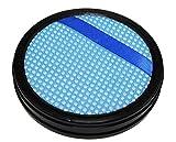 Philips cp9985filtro para PowerPro Duo, PowerPro Auqa,–Aspiradora de mano con batería