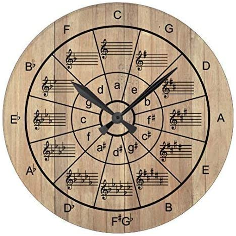Circle of fifths clock _image1