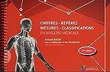 Chiffres, repères, mesures, classifications en imagerie médicale