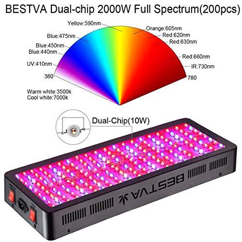 Bestva Full Spectrum LED Grow Lights