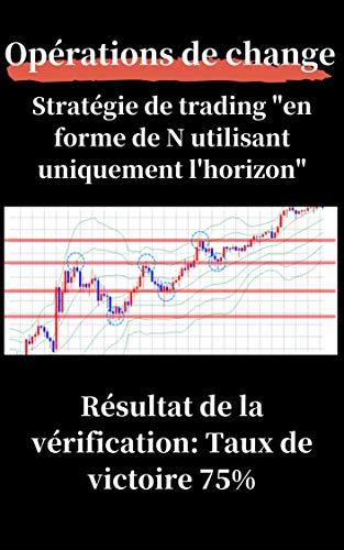 strategie trading forex