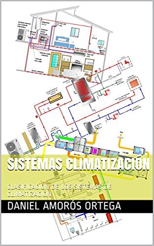 SISTEMAS CLIMATIZACIÓN: CLASIFICACIÓN DE LOS SISTEMAS DE CLIMATIZACIÓN