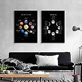 Fase Lunar sin Marco Cartel del Sistema Solar Impresión en Lienzo Cosmic Space Education Wall Art Painting Modern Living Room Decoration 30x40CM