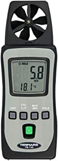 Hzikk Anemometer Wind Meter Tester Air Wind Rotational Speed Meter