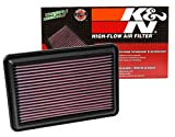 K&N engine air filter, washable and reusable: 2014-2019 Nissan/Renault L4...