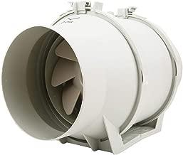Badl/üfter Abluftventilator Kanalventilator 100S Haushalt Abluftventilator Bad Bel/üftung stumm 4-Zoll-Runde Kompressor Abluftventilator
