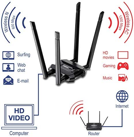 Trendnet Tew High Power Dual Band Wireless Usb Adapter Computers Accessories