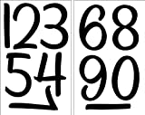 SEI 4-Inch Numbers Iron on Transfers, Black, 2 Sheet