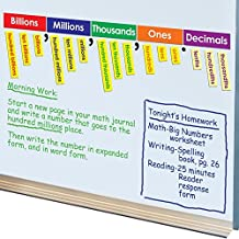 Really Good Stuff Place Value Display Magnets Set