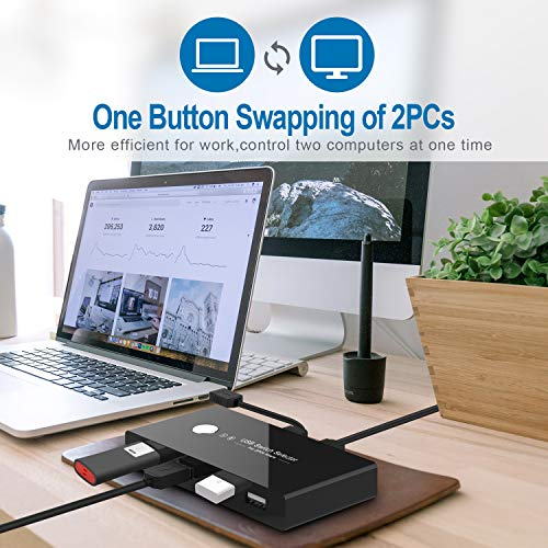 USB Switch Selector, USB 2.0 Switcher for 2 PC Sharing 4 USB Devices, One-Button Swapping for Keyboard, Mouse, Scanner, Printer, Computer with 2 Pack USB A to A Cable