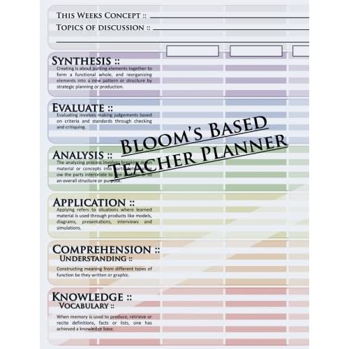 Bloom S Taxonomy