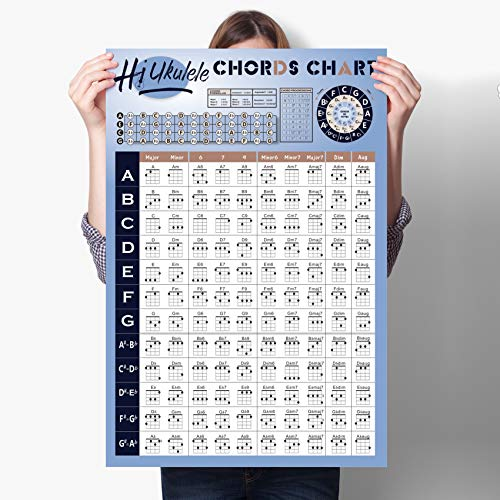 Ukulele Chord Chart Poster of Educational Chords, Ukelele Reference Poster of Music Theory, Chord Progressions and Circle of Fifths, Ukulele Chords Cheatsheet for Ukulele Beginners and Teachers